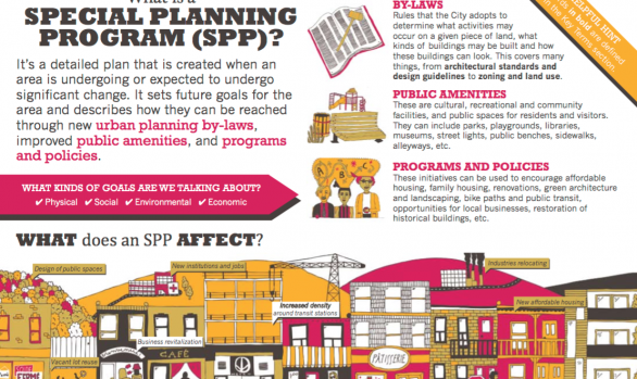 Special Planning Programs