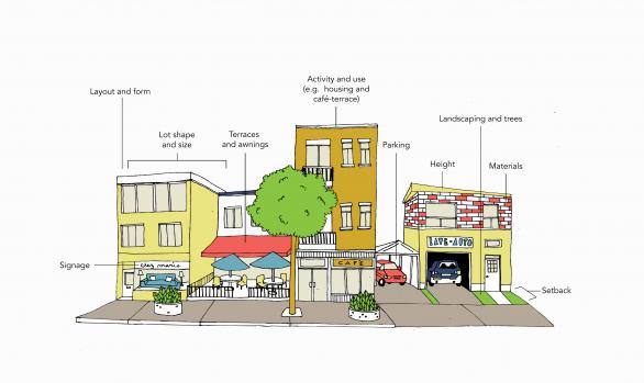 Plan d'urbanisme | Montréal