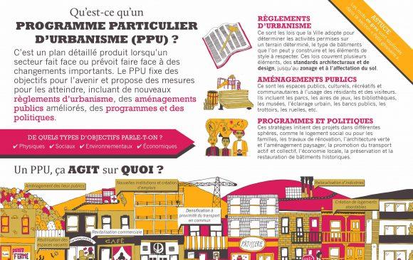 Programmes particuliers d'urbanisme (PPU)