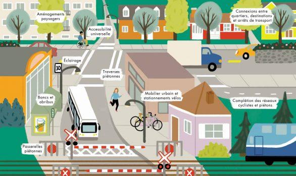Plan d'urbanisme | Mont-Saint-Hilaire